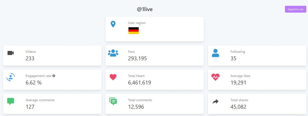 Pentos-Screenshot-TikTok-Analytics