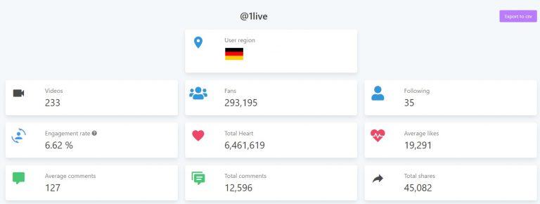 Pentos-Screenshot-TikTok-Analytics