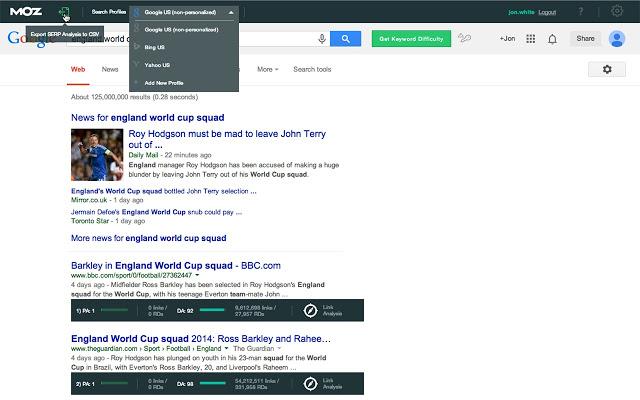 Chrome Plugins für Marketer 1