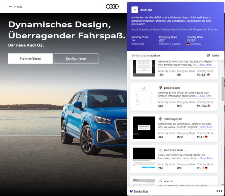 Chrome Plugins für Marketer 32