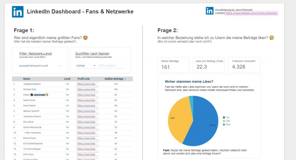 LinkedIn Dashboard Fans 13